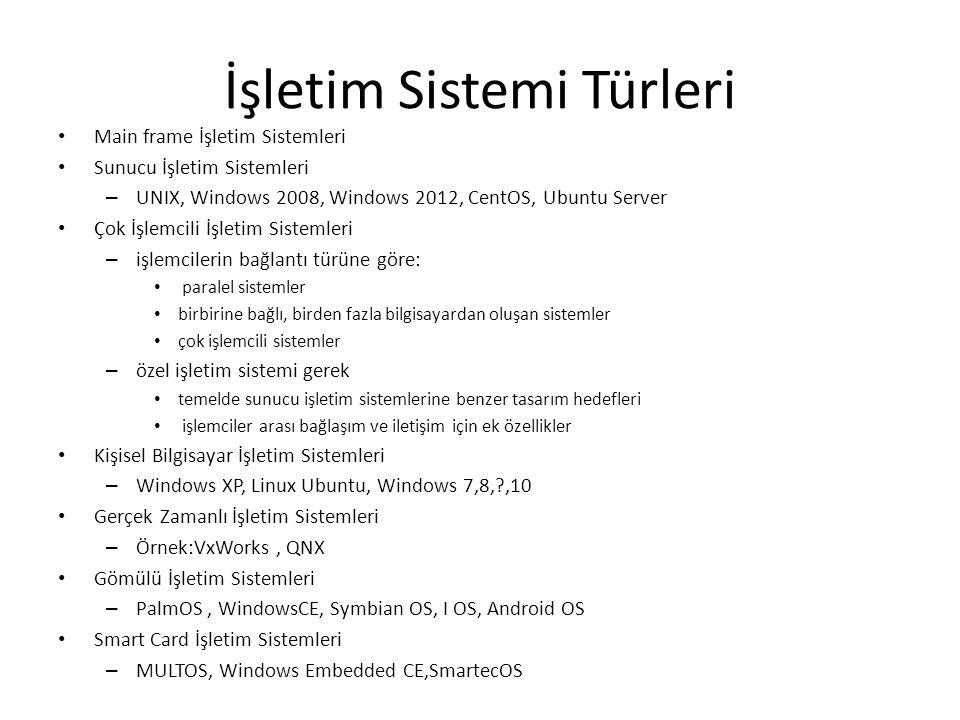 İşletim Sistemi Türleri Main frame İşletim Sistemleri Sunucu İşletim Sistemleri – UNIX, Windows 2008, Windows 2012, CentOS, Ubuntu Server Çok İşlemcil