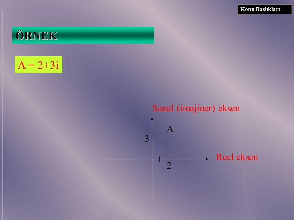 KARMAŞIK DÜZLEM Analitik düzlemde x eksenini gerçel (reel) eksen, y-eksenini sanal (imajiner) eksen olarak aldığımızda oluşan düzleme karmaşık düzlem