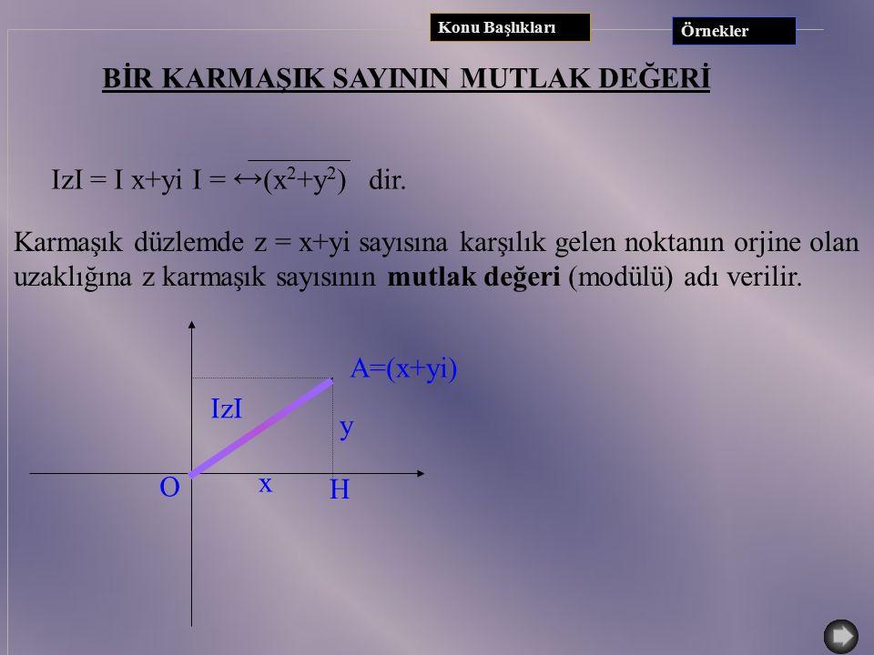 A 3 2 Sanal (imajiner) eksen Reel eksen A = 2+3i ÖRNEK Konu Başlıkları