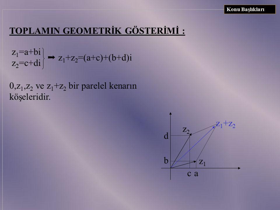 ÖRNEKLER 1. {z| z  C ve |z- (2+3i)|=3}Kümesini karmaşık sayı düzleminde gösteriniz. 2. |z+1+i|  3 Kümesini karmaşık sayı düzleminde gösteriniz. 3. |