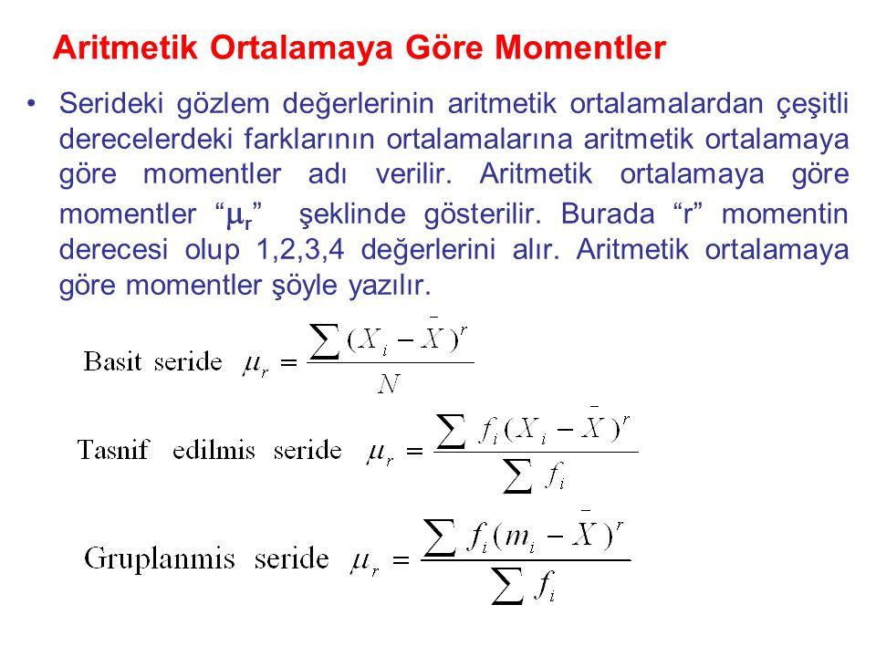 Aritmetik Ortalamaya Göre Momentler Serideki gözlem değerlerinin aritmetik ortalamalardan çeşitli derecelerdeki farklarının ortalamalarına aritmetik o
