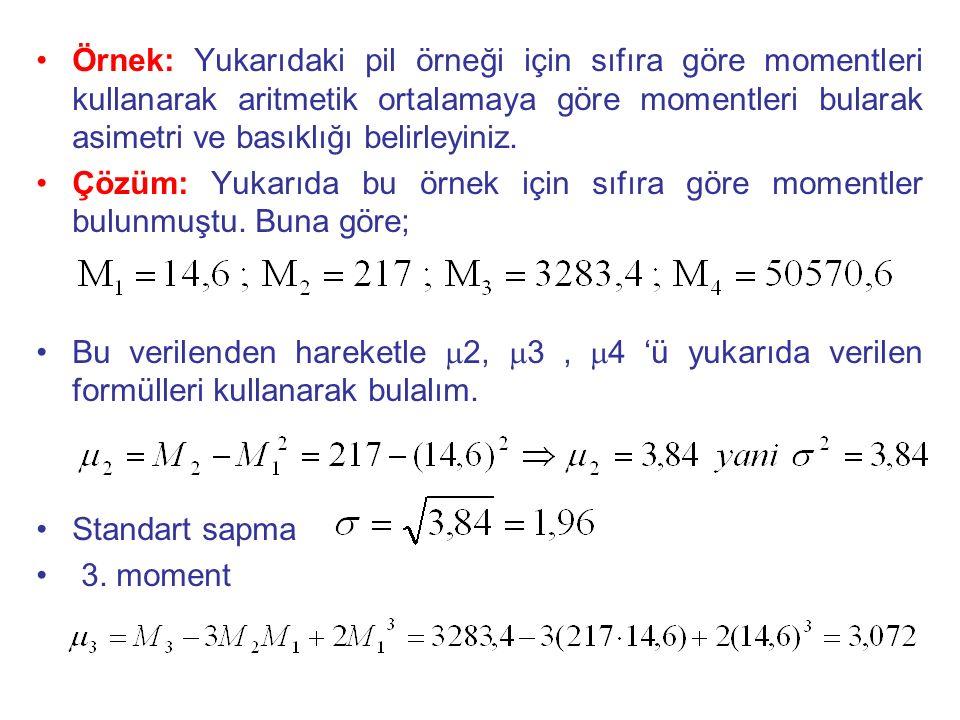 Örnek: Yukarıdaki pil örneği için sıfıra göre momentleri kullanarak aritmetik ortalamaya göre momentleri bularak asimetri ve basıklığı belirleyiniz. Ç