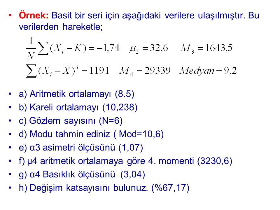 Örnek: Basit bir seri için aşağıdaki verilere ulaşılmıştır. Bu verilerden hareketle; a) Aritmetik ortalamayı (8.5) b) Kareli ortalamayı (10,238) c) Gö