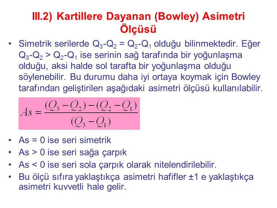III.2) Kartillere Dayanan (Bowley) Asimetri Ölçüsü Simetrik serilerde Q 3 -Q 2 = Q 2 -Q 1 olduğu bilinmektedir. Eğer Q 3 -Q 2 > Q 2 -Q 1 ise serinin s