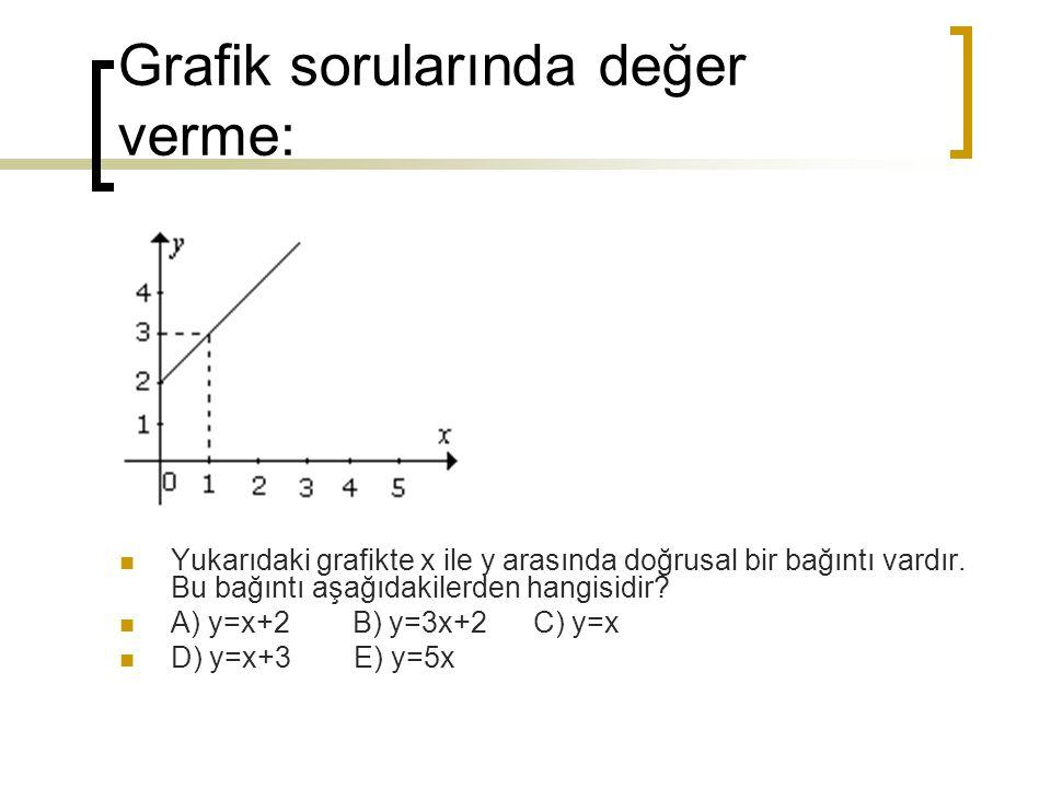 Grafik sorularında değer verme: Yukarıdaki grafikte x ile y arasında doğrusal bir bağıntı vardır.