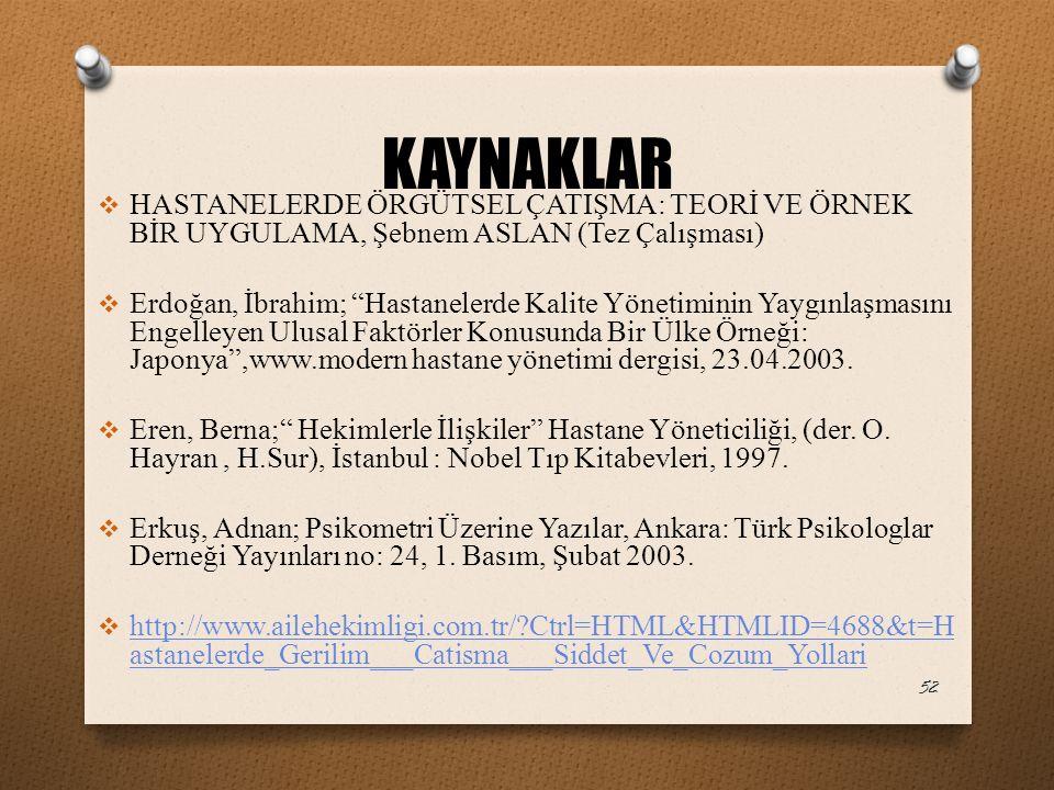 """KAYNAKLAR  HASTANELERDE ÖRGÜTSEL ÇATIŞMA: TEORİ VE ÖRNEK BİR UYGULAMA, Şebnem ASLAN (Tez Çalışması)  Erdoğan, İbrahim; """"Hastanelerde Kalite Yönetimi"""