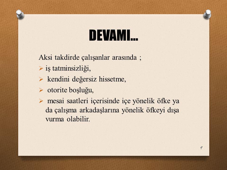 KAYNAKLAR  Şimşek, Ş.M., (2002), Yönetim ve Organizasyon, 7.