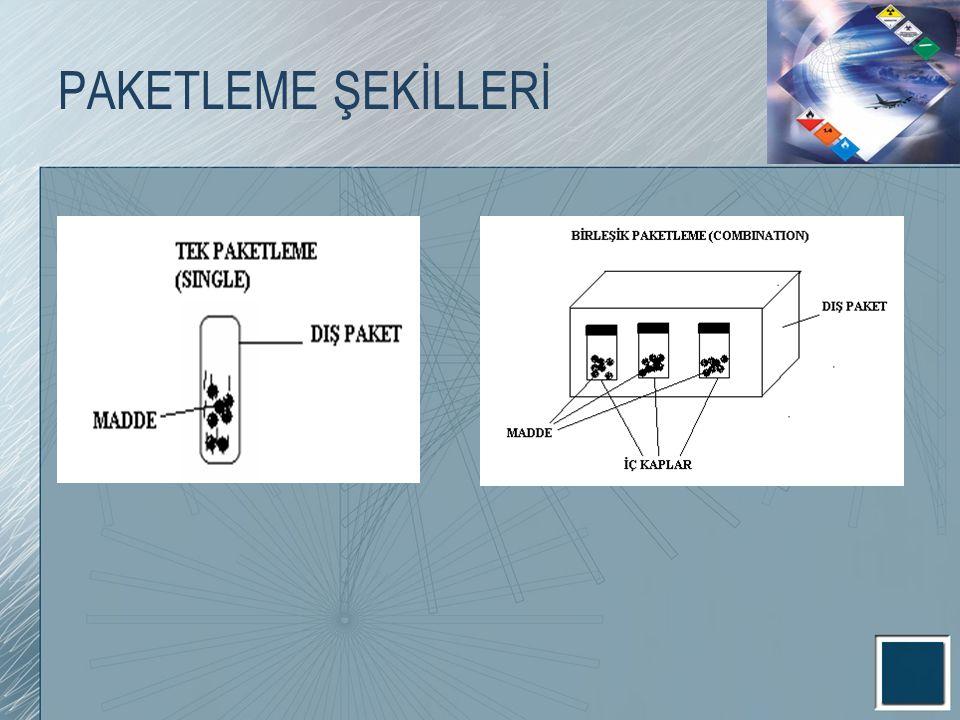 PAKETLEME ŞEKİLLERİ