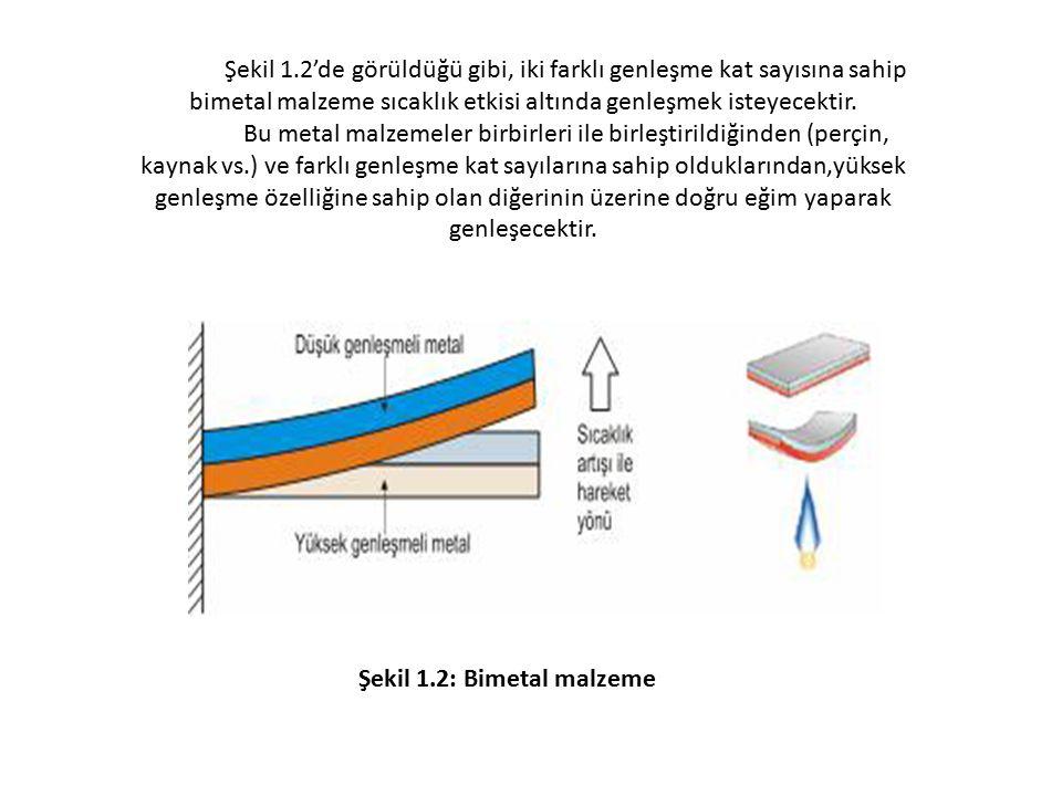Şekil 1.2'de görüldüğü gibi, iki farklı genleşme kat sayısına sahip bimetal malzeme sıcaklık etkisi altında genleşmek isteyecektir.