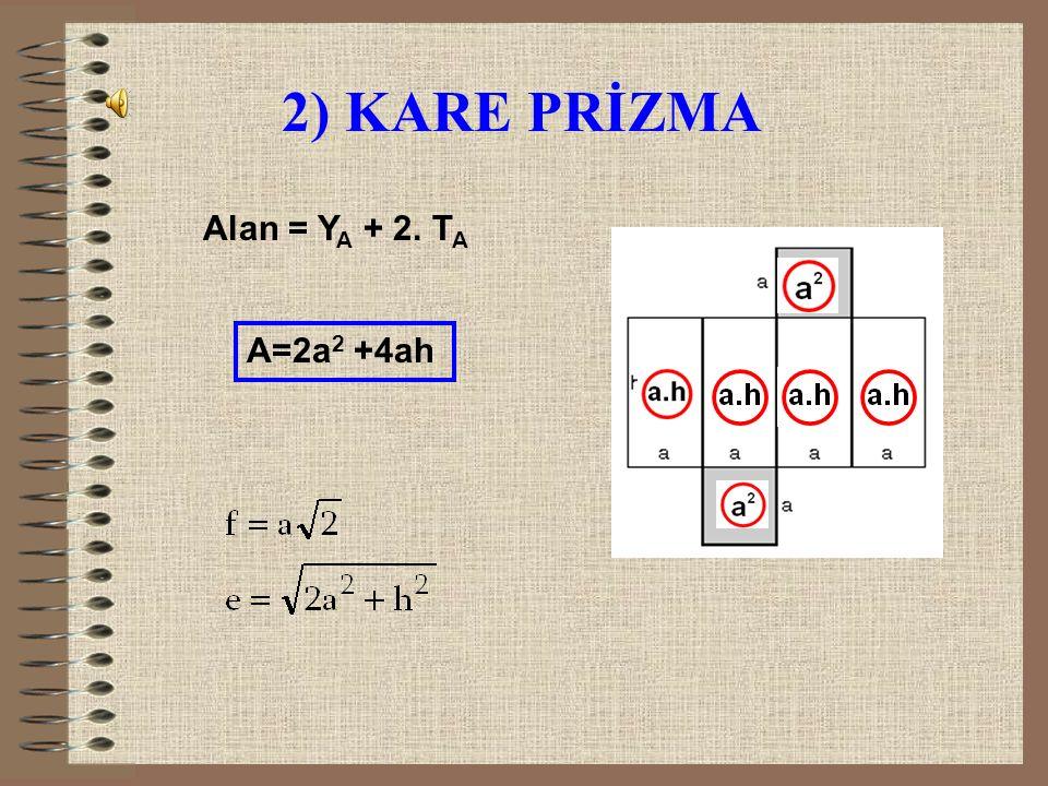 2) KARE PRİZMA Tabanı kare olan prizmalara kare prizma denir. Yan yüzü dört adet eş dikdörtgenden oluşur. Hacim = Taban Alanı x Yükseklik H = T A. h H