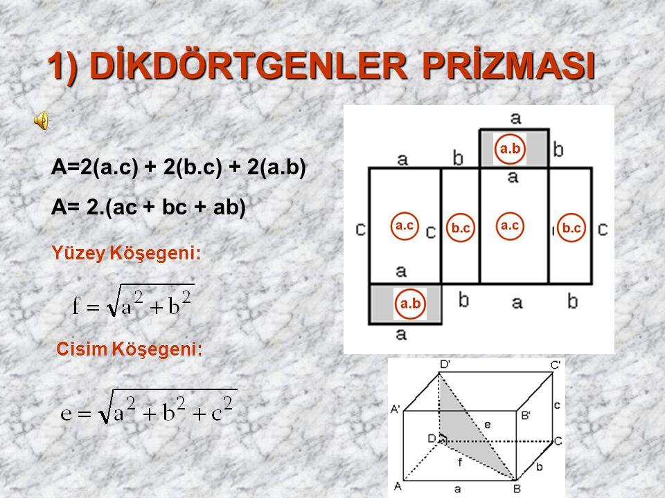 1) DİKDÖRTGENLER PRİZMASI Tabanları dikdörtgen olan prizmalardır. Hacim = Taban Alanı x Yükseklik H = TA. h Hacim = a.b.c