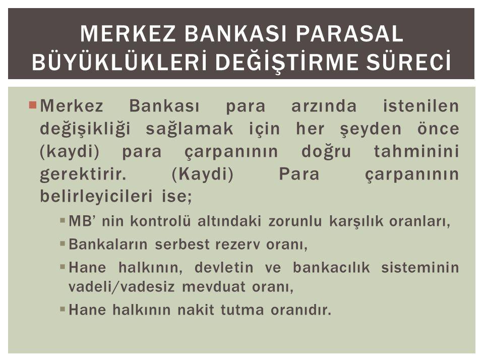 Merkez Bankası para arzında istenilen değişikliği sağlamak için her şeyden önce (kaydi) para çarpanının doğru tahminini gerektirir.