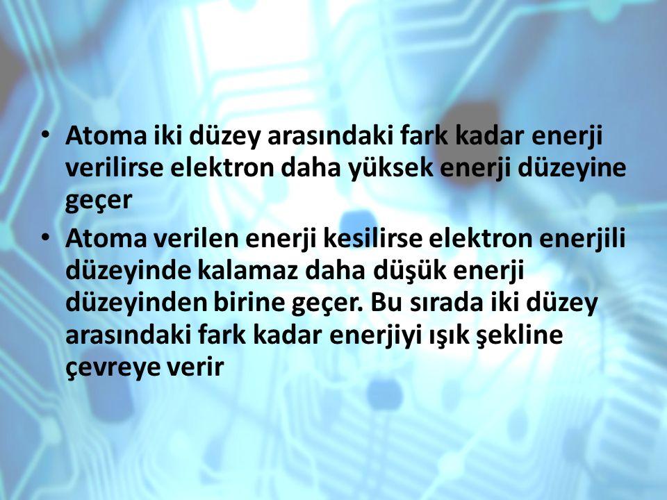 Atoma iki düzey arasındaki fark kadar enerji verilirse elektron daha yüksek enerji düzeyine geçer Atoma verilen enerji kesilirse elektron enerjili düz