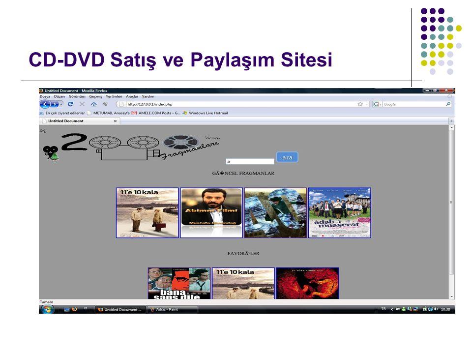 CD-DVD Satış ve Paylaşım Sitesi