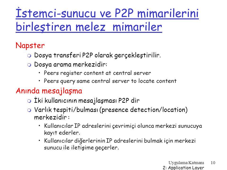 Uygulama Katmanı 2: Application Layer 10 İstemci-sunucu ve P2P mimarilerini birleştiren melez mimariler Napster m Dosya transferi P2P olarak gerçekleş