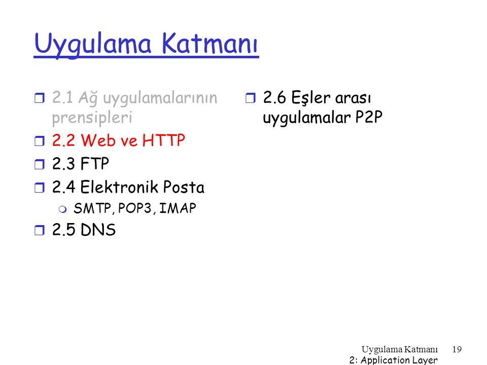 Uygulama Katmanı 2: Application Layer 19 Uygulama Katmanı r 2.1 Ağ uygulamalarının prensipleri r 2.2 Web ve HTTP r 2.3 FTP r 2.4 Elektronik Posta m SM