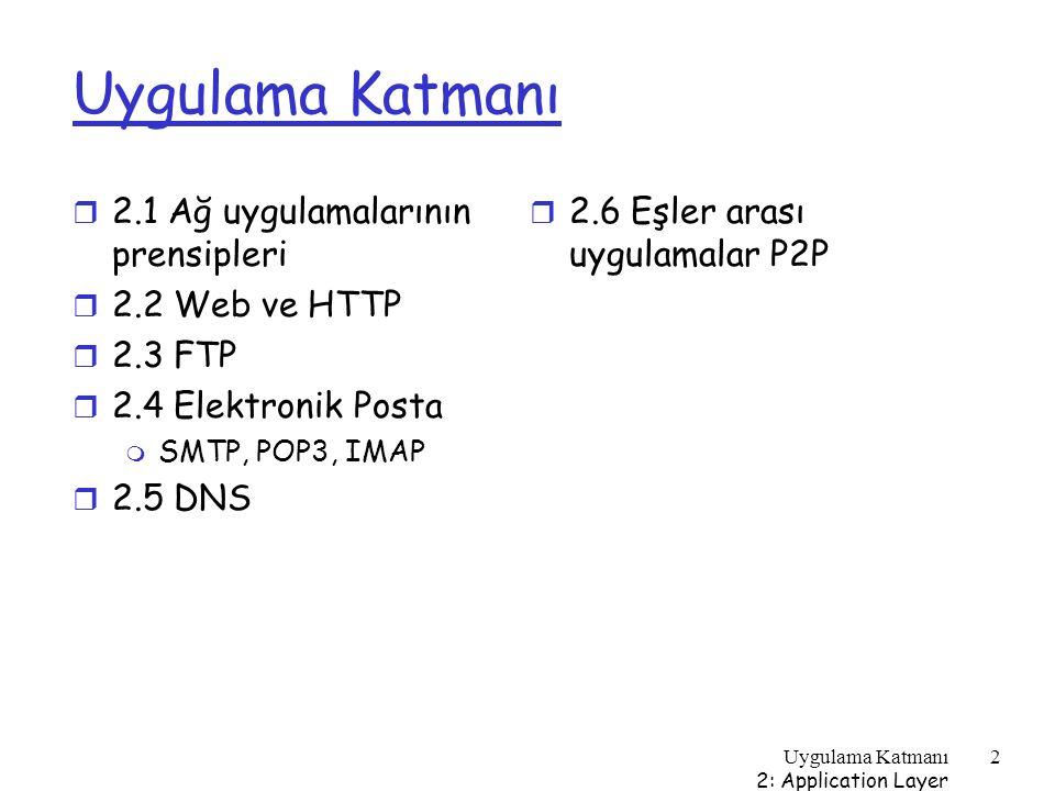 Uygulama Katmanı 2: Application Layer 3 Uygulama Katmanı Hedefler: r Ağ uygulama protokollerinin kavramsal ve uygulama yönleri m Taşıma katmanı servis modelleri m İstemci-sunucu modeli m Eşler arası (P2P) modeli r Protokolleri popüler uygulama katmanı protokollerini inceleyerek öğrenme m HTTP m FTP m SMTP / POP3 / IMAP m DNS r Ağ uygulamalarını programlama m soket API