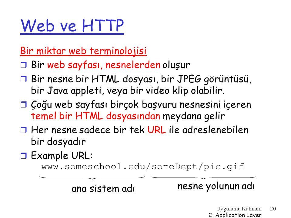 Uygulama Katmanı 2: Application Layer 20 Web ve HTTP Bir miktar web terminolojisi r Bir web sayfası, nesnelerden oluşur r Bir nesne bir HTML dosyası,