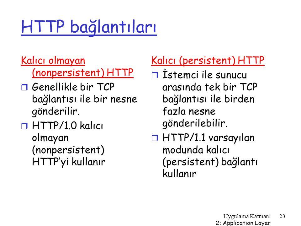 Uygulama Katmanı 2: Application Layer 23 HTTP bağlantıları Kalıcı olmayan (nonpersistent) HTTP r Genellikle bir TCP bağlantısı ile bir nesne gönderili