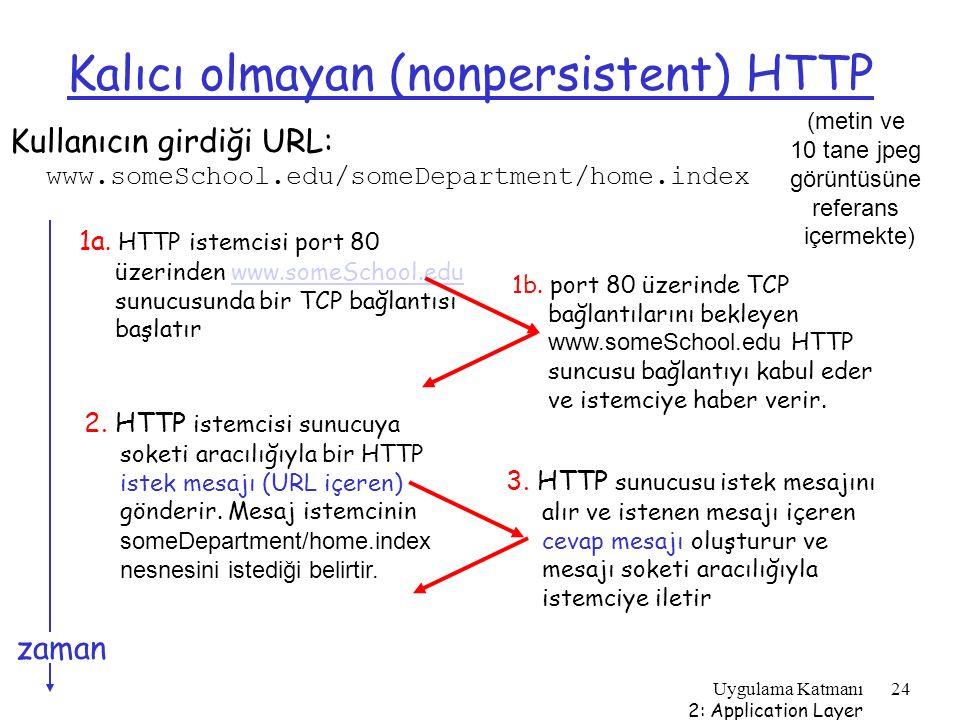 Uygulama Katmanı 2: Application Layer 24 Kalıcı olmayan (nonpersistent) HTTP Kullanıcın girdiği URL: www.someSchool.edu/someDepartment/home.index 1a.