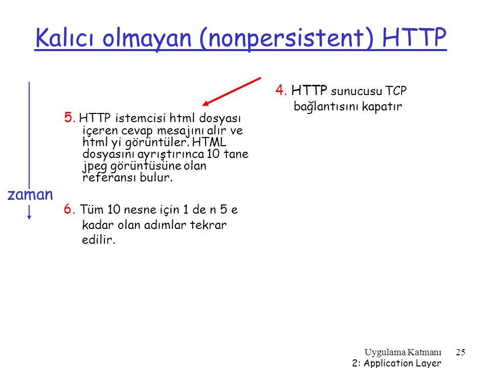 Uygulama Katmanı 2: Application Layer 25 Kalıcı olmayan (nonpersistent) HTTP 5. HTTP istemcisi html dosyası içeren cevap mesajını alır ve html yi görü