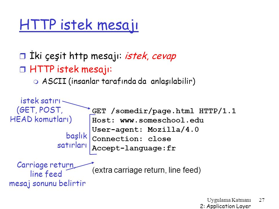 Uygulama Katmanı 2: Application Layer 27 HTTP istek mesajı r İki çeşit http mesajı: istek, cevap r HTTP istek mesajı: m ASCII (insanlar tarafında da a