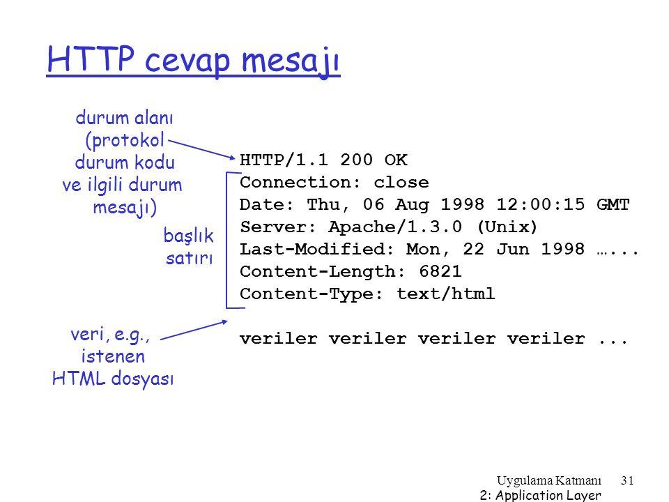 Uygulama Katmanı 2: Application Layer 31 HTTP cevap mesajı HTTP/1.1 200 OK Connection: close Date: Thu, 06 Aug 1998 12:00:15 GMT Server: Apache/1.3.0