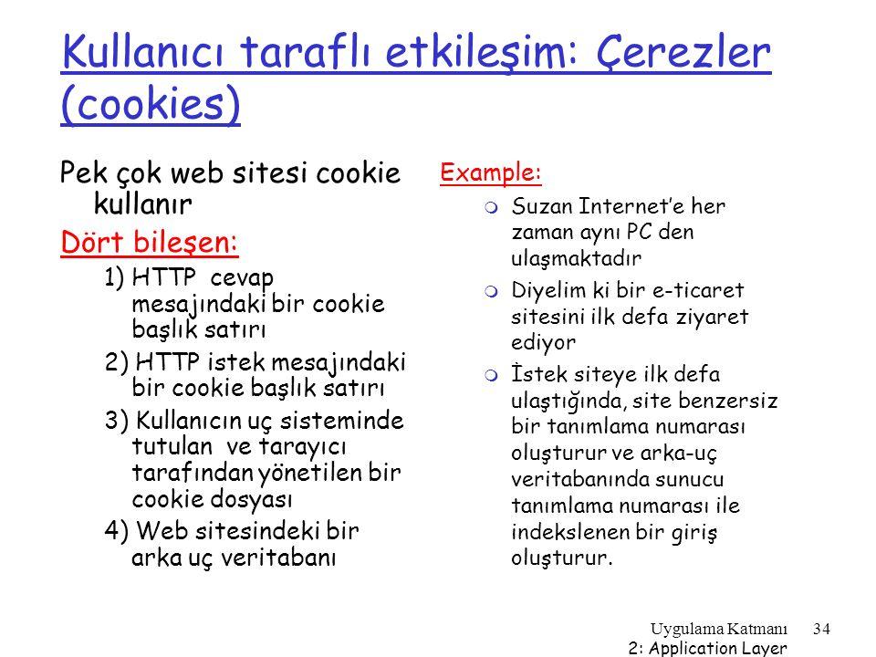 Uygulama Katmanı 2: Application Layer 34 Kullanıcı taraflı etkileşim: Çerezler (cookies) Pek çok web sitesi cookie kullanır Dört bileşen: 1) HTTP ceva