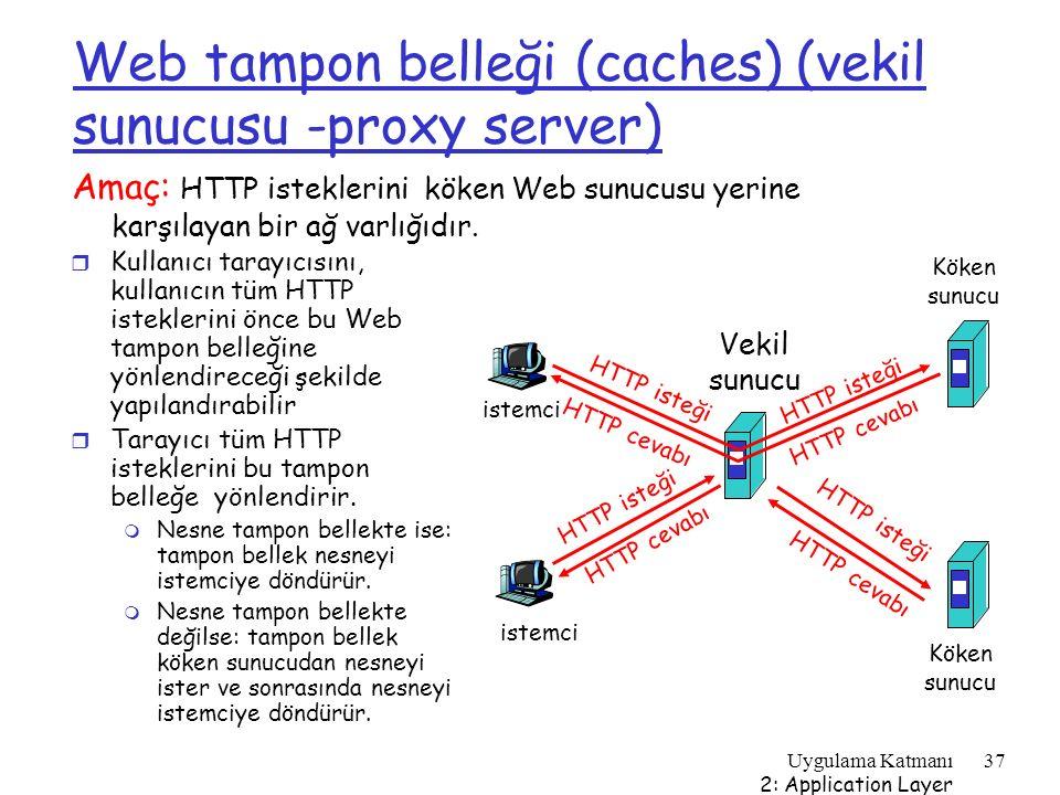 Uygulama Katmanı 2: Application Layer 37 Web tampon belleği (caches) (vekil sunucusu -proxy server) r Kullanıcı tarayıcısını, kullanıcın tüm HTTP iste