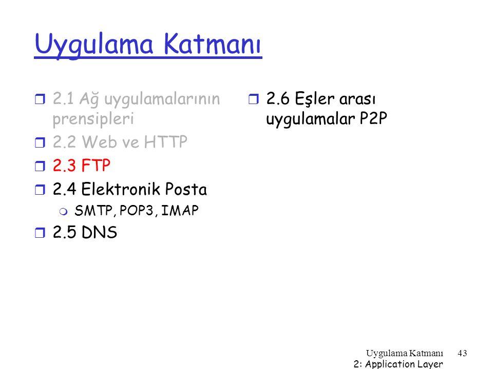 Uygulama Katmanı 2: Application Layer 43 Uygulama Katmanı r 2.1 Ağ uygulamalarının prensipleri r 2.2 Web ve HTTP r 2.3 FTP r 2.4 Elektronik Posta m SM