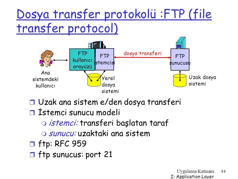 Uygulama Katmanı 2: Application Layer 44 Dosya transfer protokolü :FTP (file transfer protocol) r Uzak ana sistem e/den dosya transferi r İstemci sunu