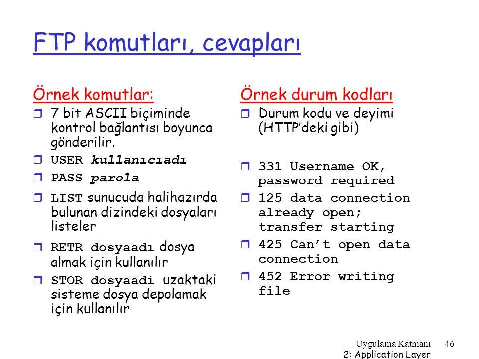 Uygulama Katmanı 2: Application Layer 46 FTP komutları, cevapları Örnek komutlar: r 7 bit ASCII biçiminde kontrol bağlantısı boyunca gönderilir.  USE