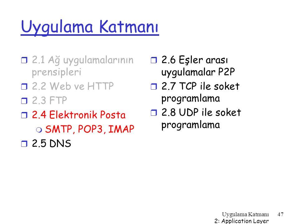 Uygulama Katmanı 2: Application Layer 47 Uygulama Katmanı r 2.1 Ağ uygulamalarının prensipleri r 2.2 Web ve HTTP r 2.3 FTP r 2.4 Elektronik Posta m SM