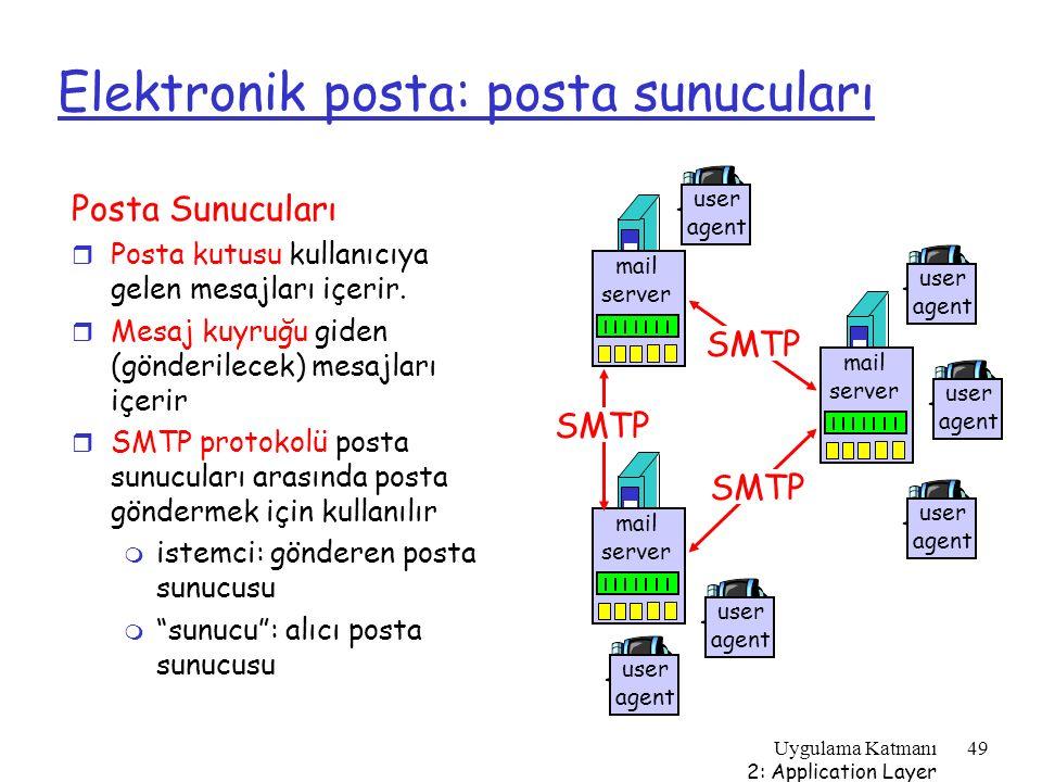 Uygulama Katmanı 2: Application Layer 49 Elektronik posta: posta sunucuları Posta Sunucuları r Posta kutusu kullanıcıya gelen mesajları içerir. r Mesa