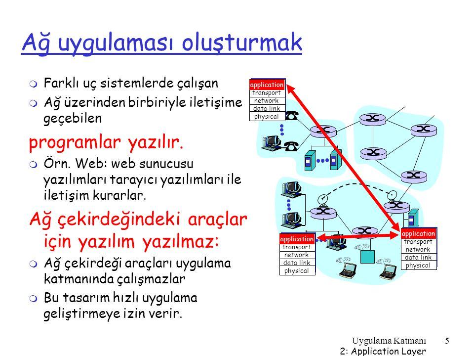 Uygulama Katmanı 2: Application Layer 6 Uygulama Katmanı r 2.1 Ağ uygulamalarının prensipleri r 2.2 Web ve HTTP r 2.3 FTP r 2.4 Elektronik Posta m SMTP, POP3, IMAP r 2.5 DNS r 2.6 Eşler arası uygulamalar P2P r 2.7 TCP ile soket programlama r 2.8 UDP ile soket programlama r 2.9 Web sunucusu oluşturma
