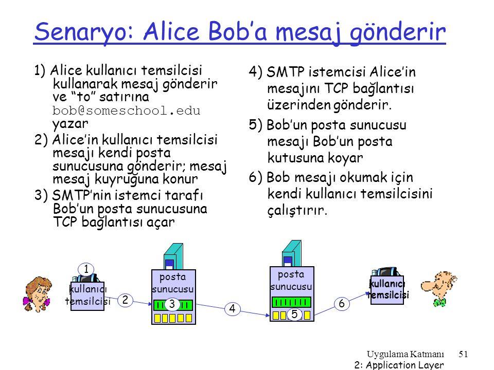 """Uygulama Katmanı 2: Application Layer 51 Senaryo: Alice Bob'a mesaj gönderir 1) Alice kullanıcı temsilcisi kullanarak mesaj gönderir ve """"to"""" satırına"""