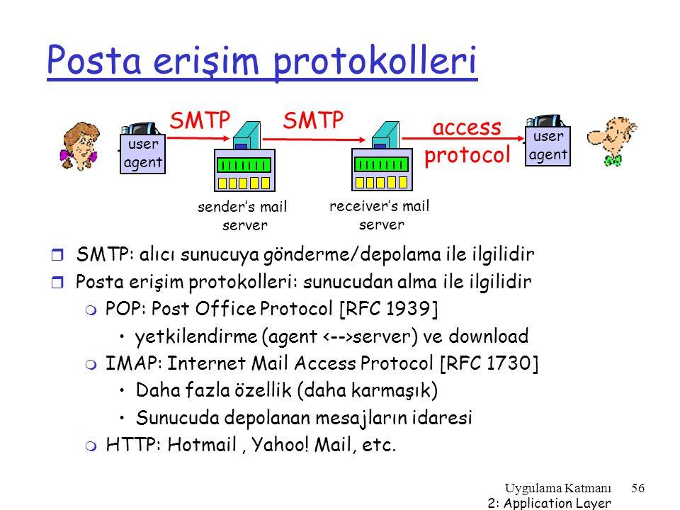 Uygulama Katmanı 2: Application Layer 56 Posta erişim protokolleri r SMTP: alıcı sunucuya gönderme/depolama ile ilgilidir r Posta erişim protokolleri: