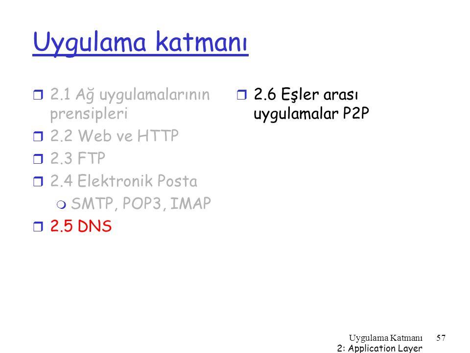 Uygulama Katmanı 2: Application Layer 57 Uygulama katmanı r 2.1 Ağ uygulamalarının prensipleri r 2.2 Web ve HTTP r 2.3 FTP r 2.4 Elektronik Posta m SM