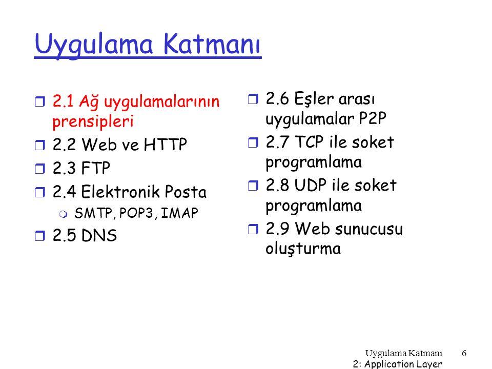 Uygulama Katmanı 2: Application Layer 27 HTTP istek mesajı r İki çeşit http mesajı: istek, cevap r HTTP istek mesajı: m ASCII (insanlar tarafında da anlaşılabilir) GET /somedir/page.html HTTP/1.1 Host: www.someschool.edu User-agent: Mozilla/4.0 Connection: close Accept-language:fr (extra carriage return, line feed) istek satırı (GET, POST, HEAD komutları) başlık satırları Carriage return, line feed mesaj sonunu belirtir