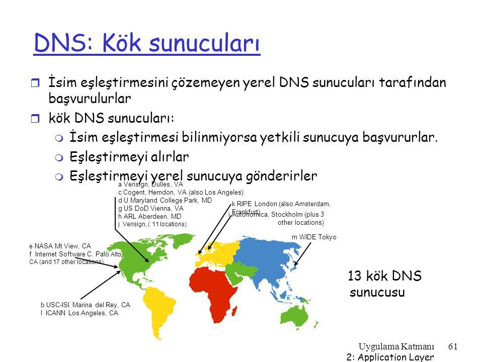 Uygulama Katmanı 2: Application Layer 61 DNS: Kök sunucuları r İsim eşleştirmesini çözemeyen yerel DNS sunucuları tarafından başvurulurlar r kök DNS s