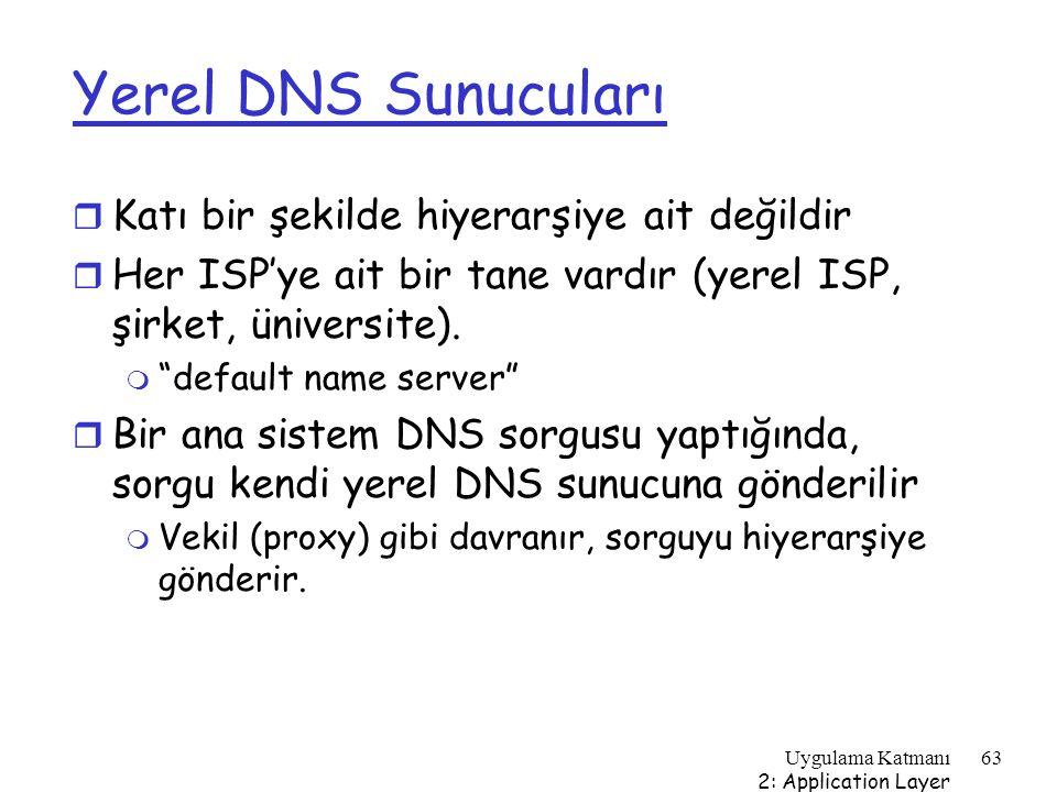 Uygulama Katmanı 2: Application Layer 63 Yerel DNS Sunucuları r Katı bir şekilde hiyerarşiye ait değildir r Her ISP'ye ait bir tane vardır (yerel ISP,
