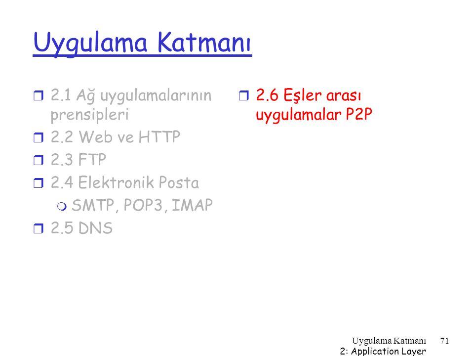 Uygulama Katmanı 2: Application Layer 71 Uygulama Katmanı r 2.1 Ağ uygulamalarının prensipleri r 2.2 Web ve HTTP r 2.3 FTP r 2.4 Elektronik Posta m SM