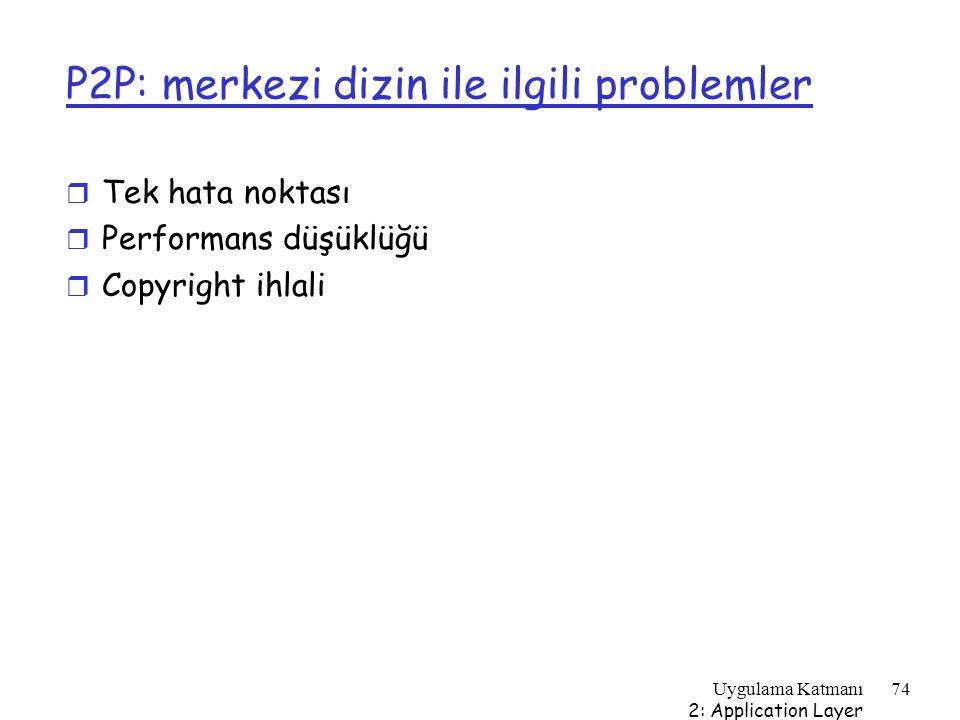 Uygulama Katmanı 2: Application Layer 74 P2P: merkezi dizin ile ilgili problemler r Tek hata noktası r Performans düşüklüğü r Copyright ihlali