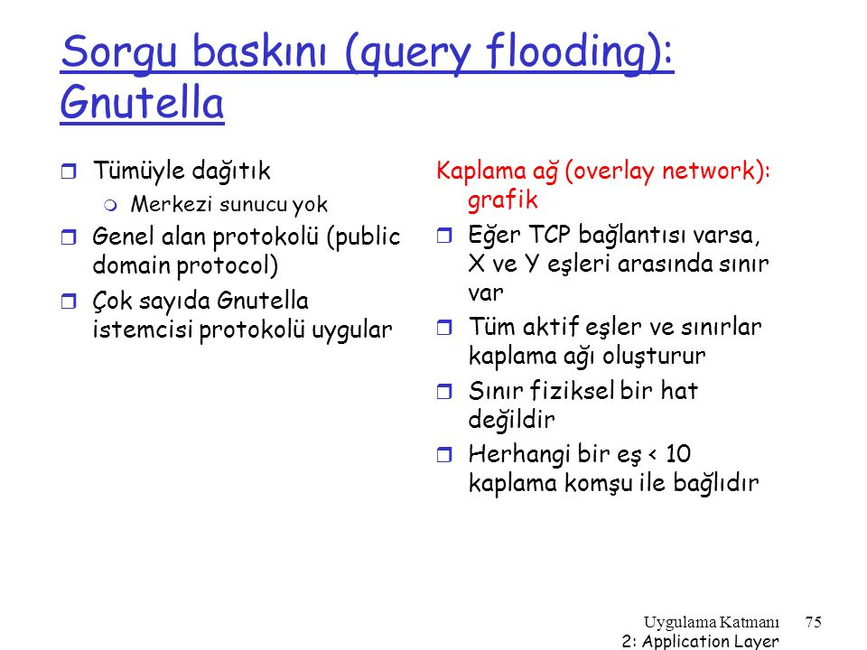 Uygulama Katmanı 2: Application Layer 75 Sorgu baskını (query flooding): Gnutella r Tümüyle dağıtık m Merkezi sunucu yok r Genel alan protokolü (publi