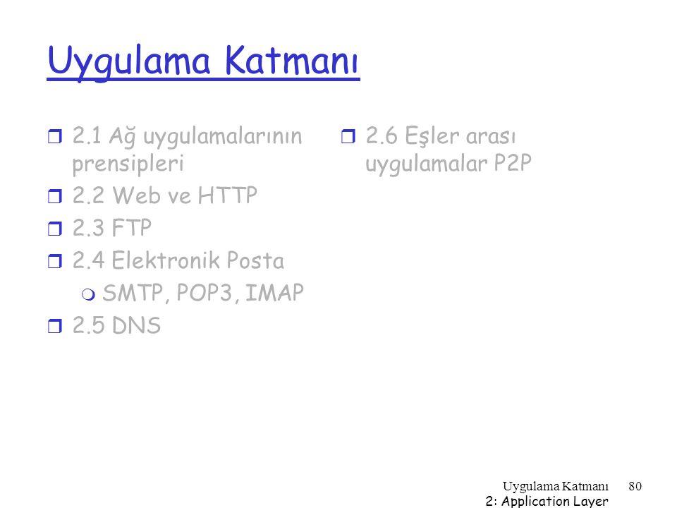 Uygulama Katmanı 2: Application Layer 80 Uygulama Katmanı r 2.1 Ağ uygulamalarının prensipleri r 2.2 Web ve HTTP r 2.3 FTP r 2.4 Elektronik Posta m SM