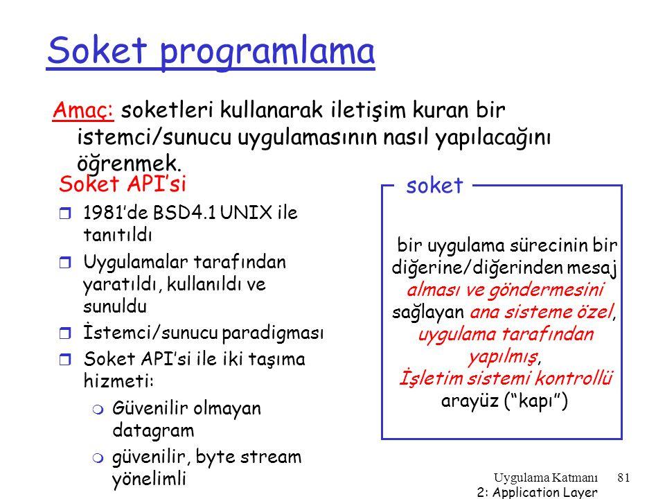 Uygulama Katmanı 2: Application Layer 81 Soket programlama Soket API'si r 1981'de BSD4.1 UNIX ile tanıtıldı r Uygulamalar tarafından yaratıldı, kullan