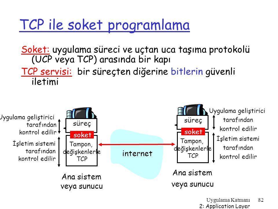 Uygulama Katmanı 2: Application Layer 82 TCP ile soket programlama Soket: uygulama süreci ve uçtan uca taşıma protokolü (UCP veya TCP) arasında bir ka