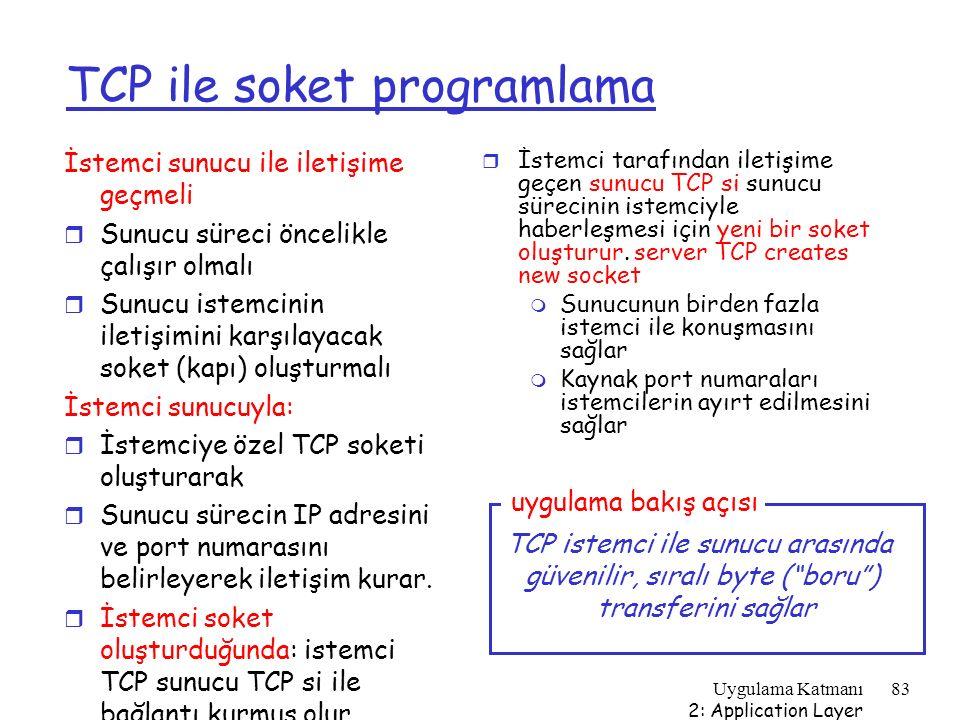 Uygulama Katmanı 2: Application Layer 83 TCP ile soket programlama İstemci sunucu ile iletişime geçmeli r Sunucu süreci öncelikle çalışır olmalı r Sun