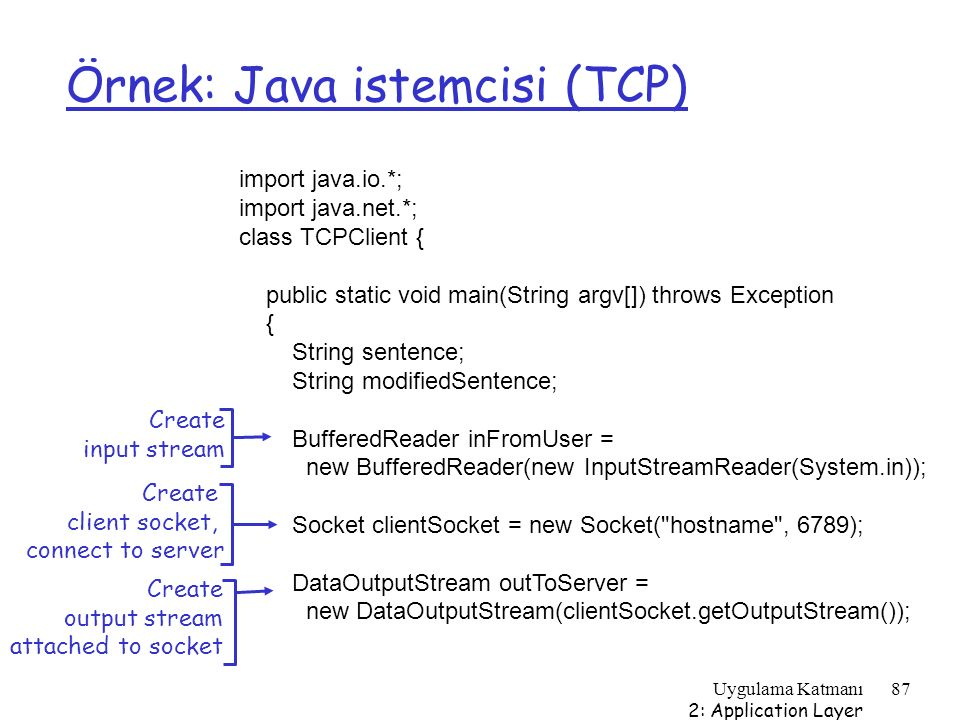 Uygulama Katmanı 2: Application Layer 87 Örnek: Java istemcisi (TCP) import java.io.*; import java.net.*; class TCPClient { public static void main(St