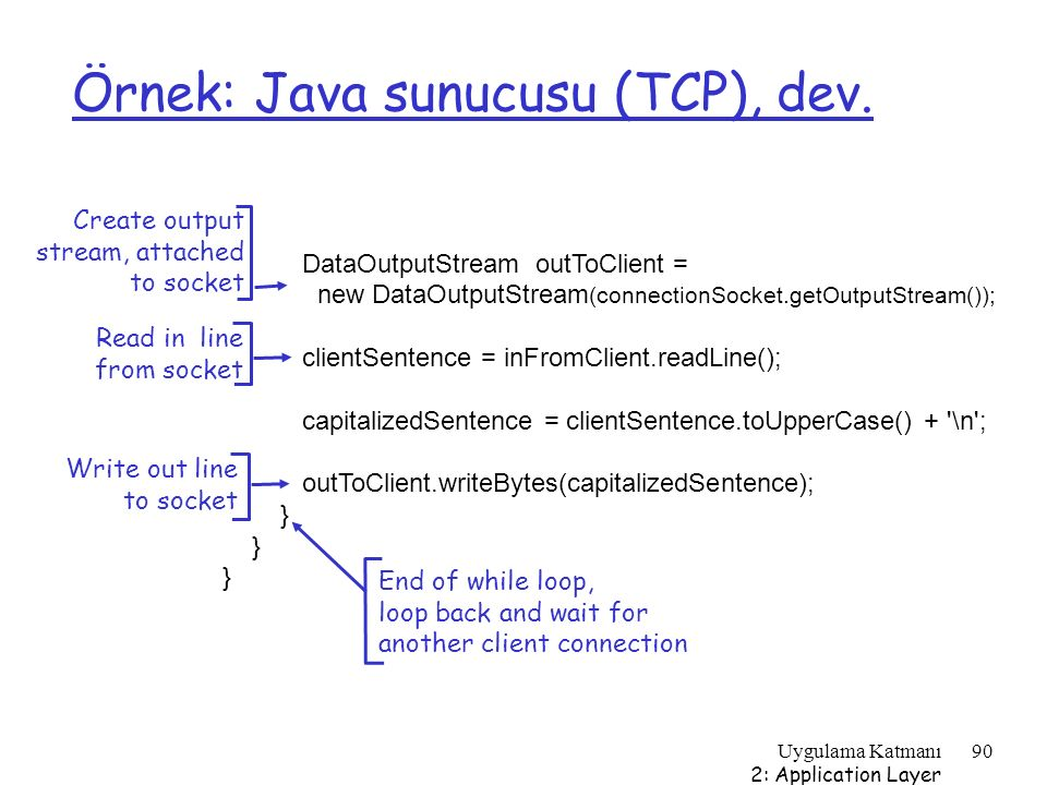 Uygulama Katmanı 2: Application Layer 90 Örnek: Java sunucusu (TCP), dev. DataOutputStream outToClient = new DataOutputStream (connectionSocket.getOut